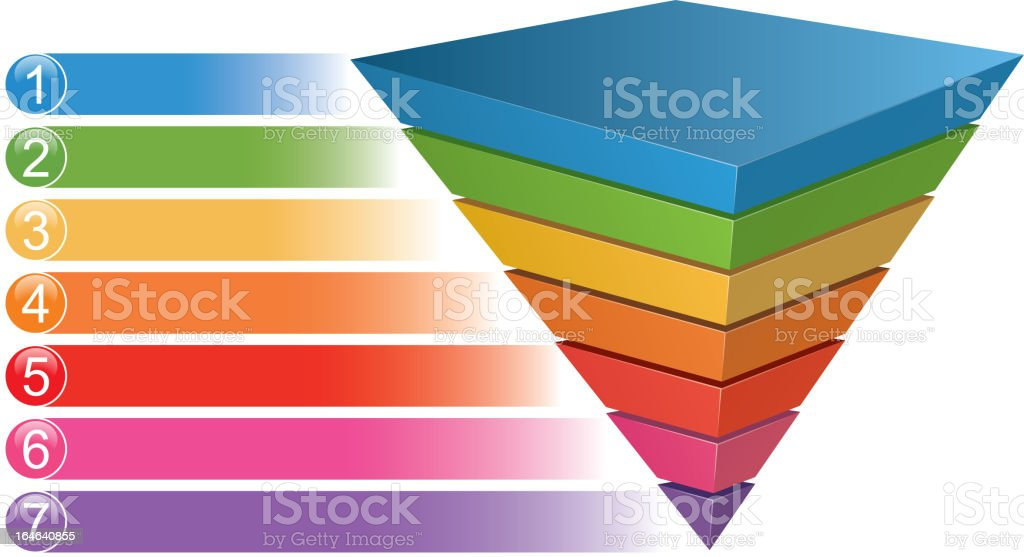 Inverted Pyramid chart vector art illustration