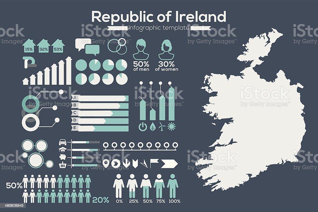 Ireland map infographic vector art illustration
