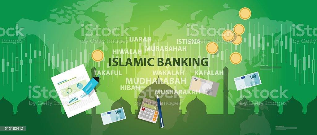 islamic banking sharia islam economy finance money management transaction vector art illustration