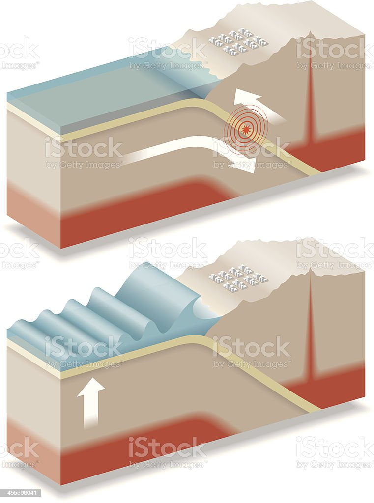 Isometric, Earthquake and Tsunami royalty-free stock vector art