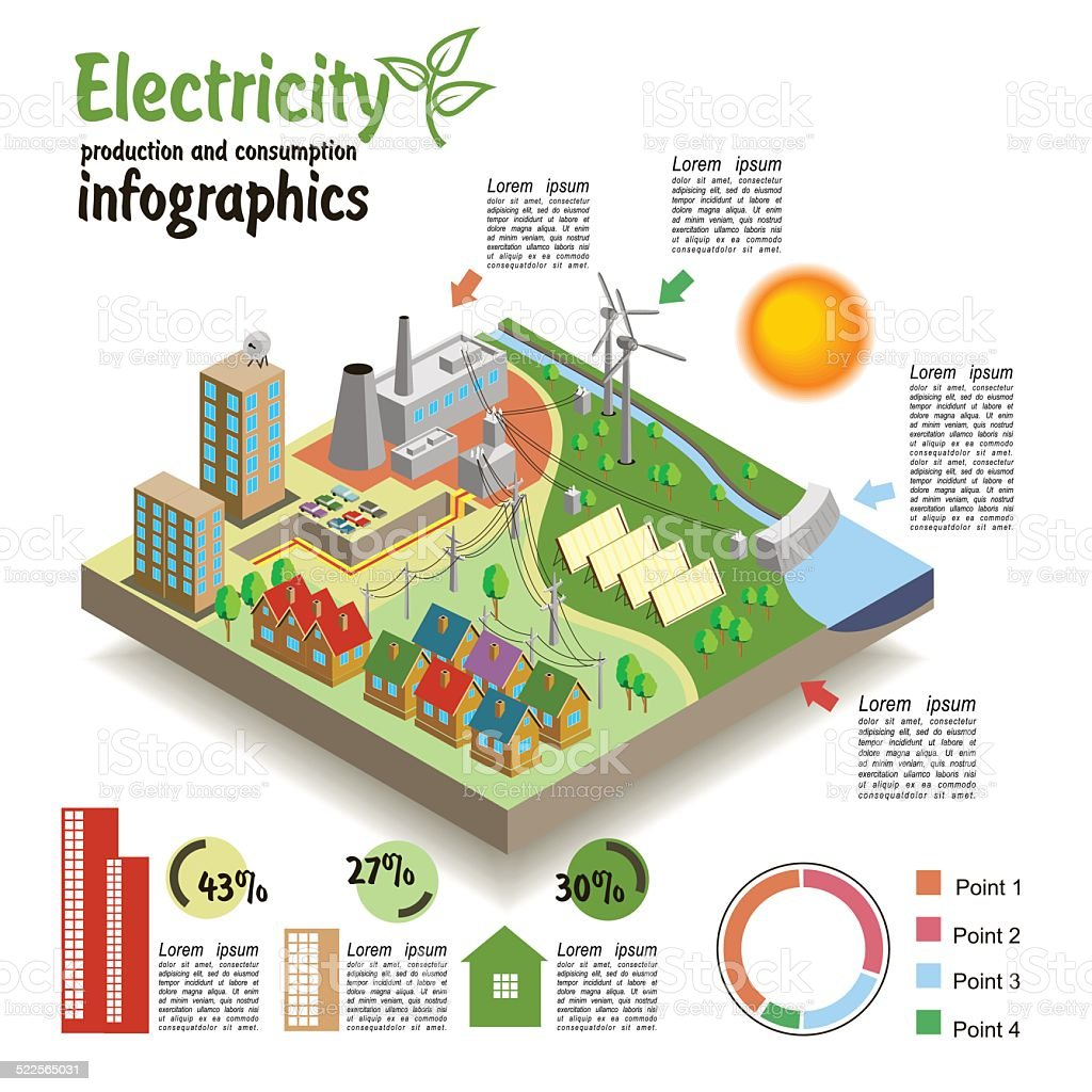 Isometric landscape. Production and consumption of electricity. vector art illustration