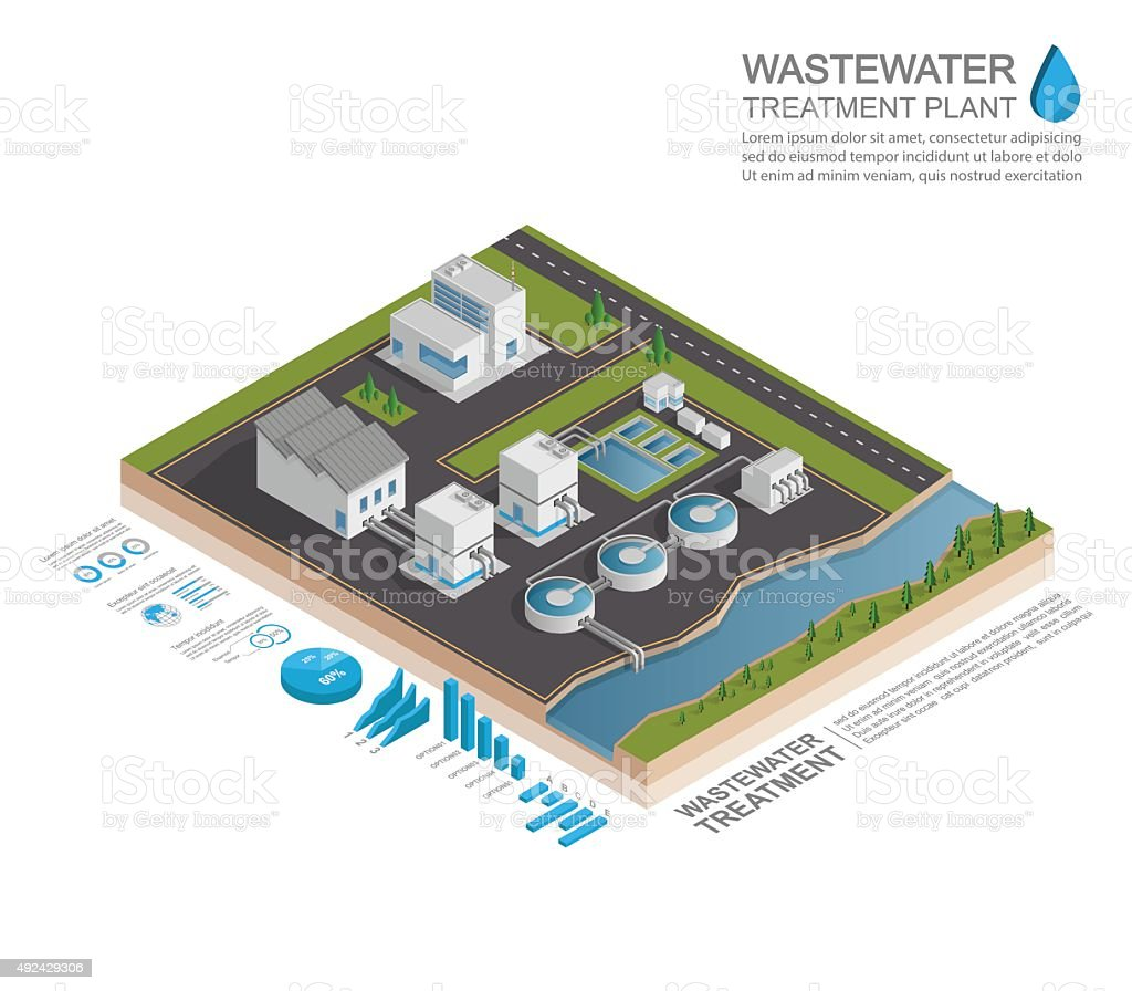 Isometric wastewater treatment plant infographic concept, vector vector art illustration