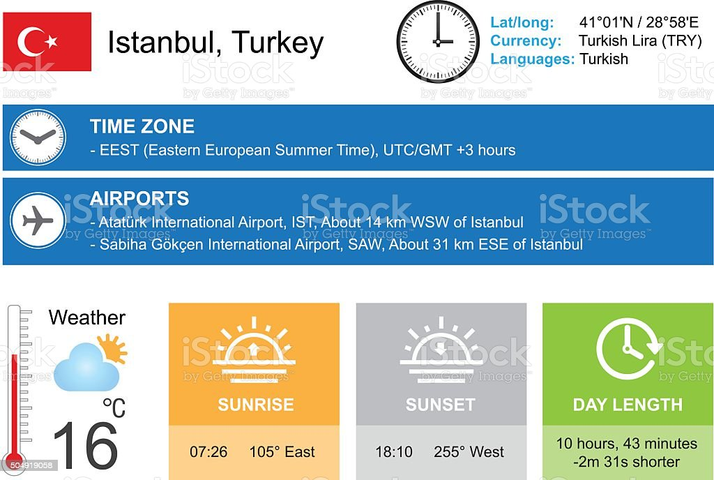 Istanbul, Turkey. Infographic design. Time and Date. Weather widgets template. vector art illustration