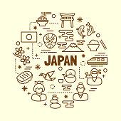 japanese minimal thin line icons set