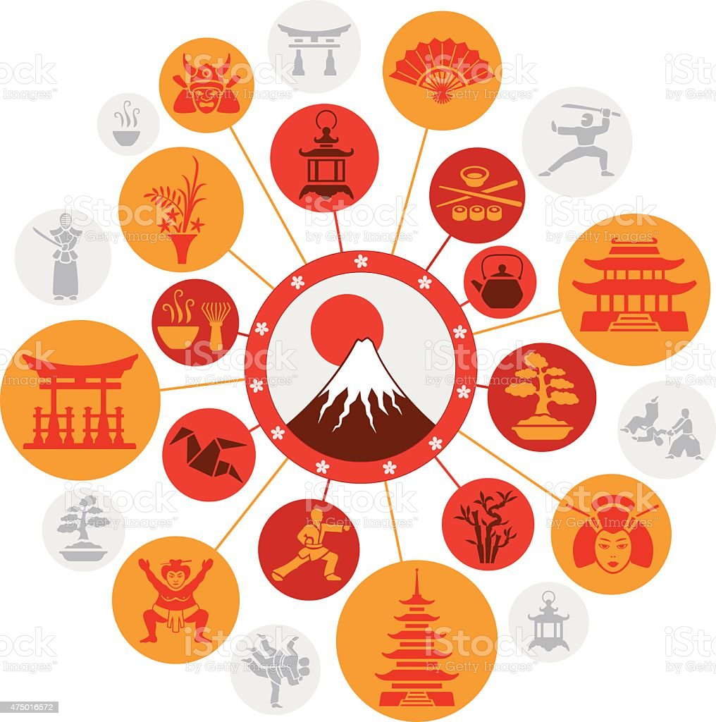 Japanese Montage vector art illustration