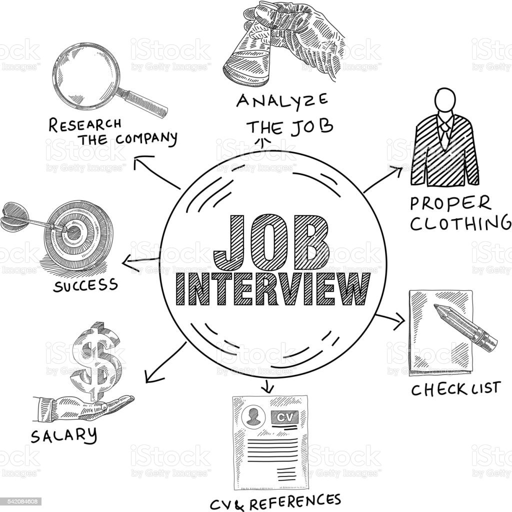 Job Interview Infographic vector art illustration