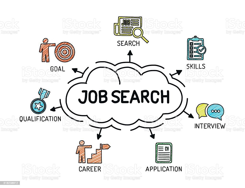 Job Search - Chart with keywords and icons - Sketch vector art illustration