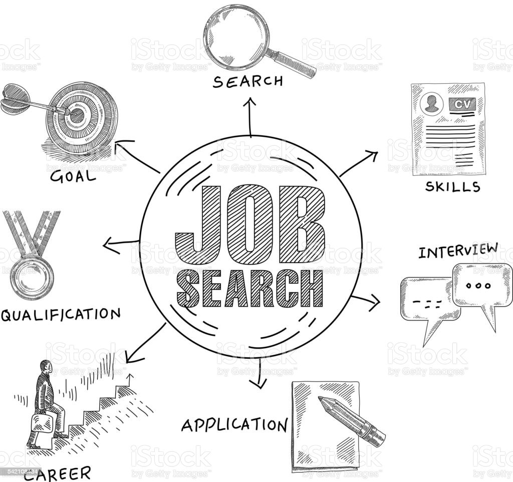 Job Search Infographic vector art illustration