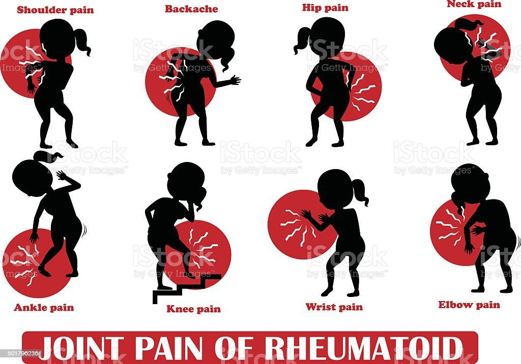 Joint pain of Rheumatoid vector art illustration
