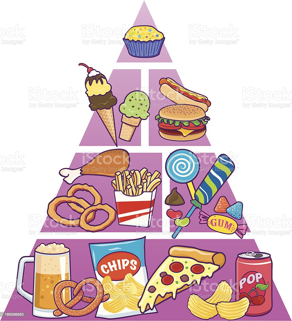 Junk Food Pyramid vector art illustration