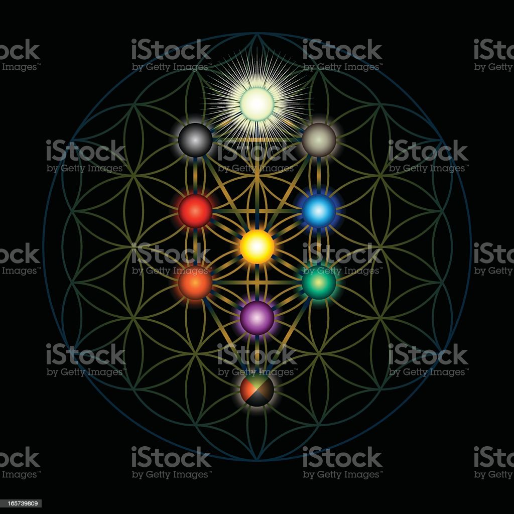 Kabbalah Tree of Life royalty-free stock vector art