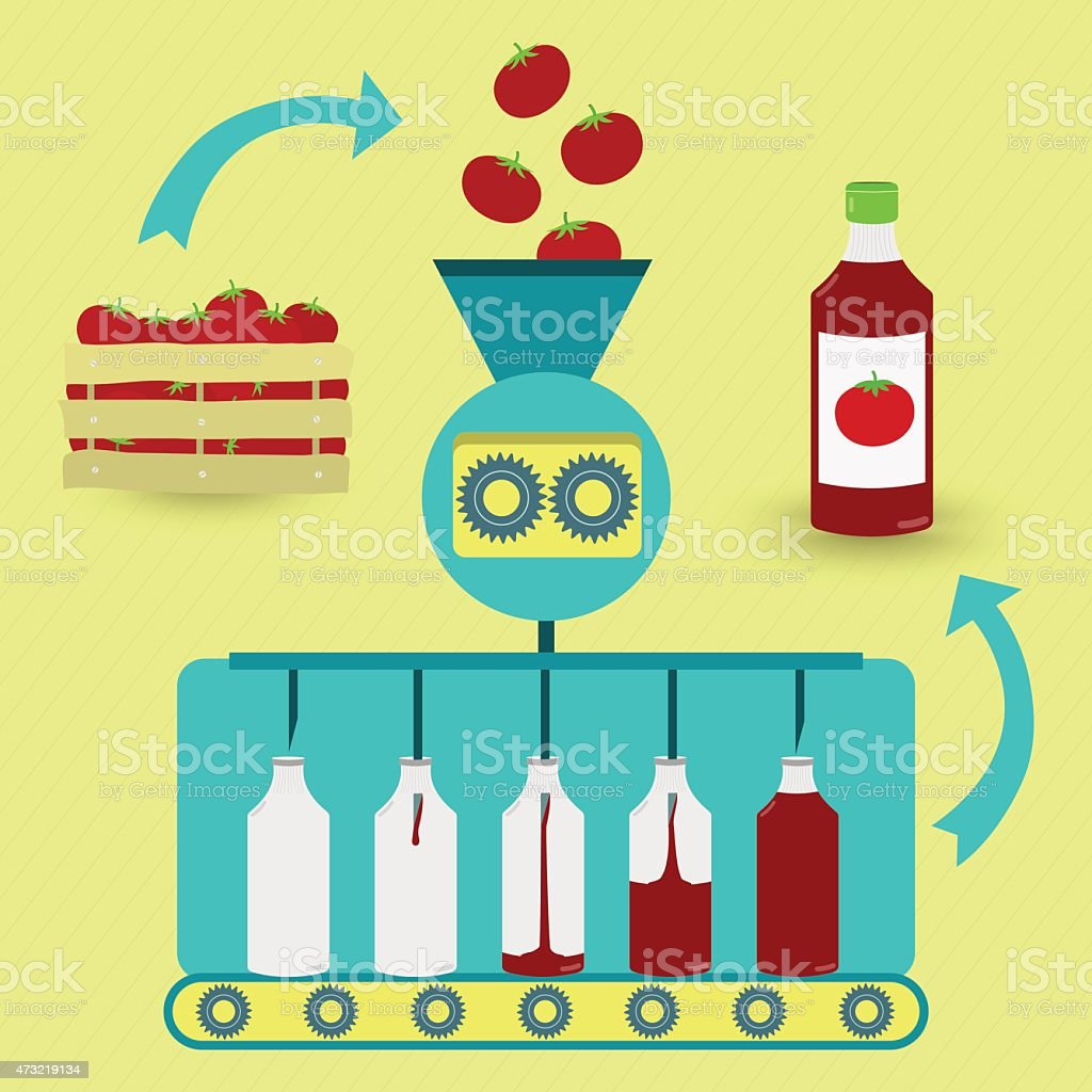 Ketchup fabrication process vector art illustration