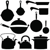 Kettles Pots and Pans silhouettes