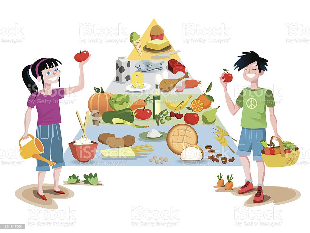 Kids and food guide pyramid royalty-free stock vector art