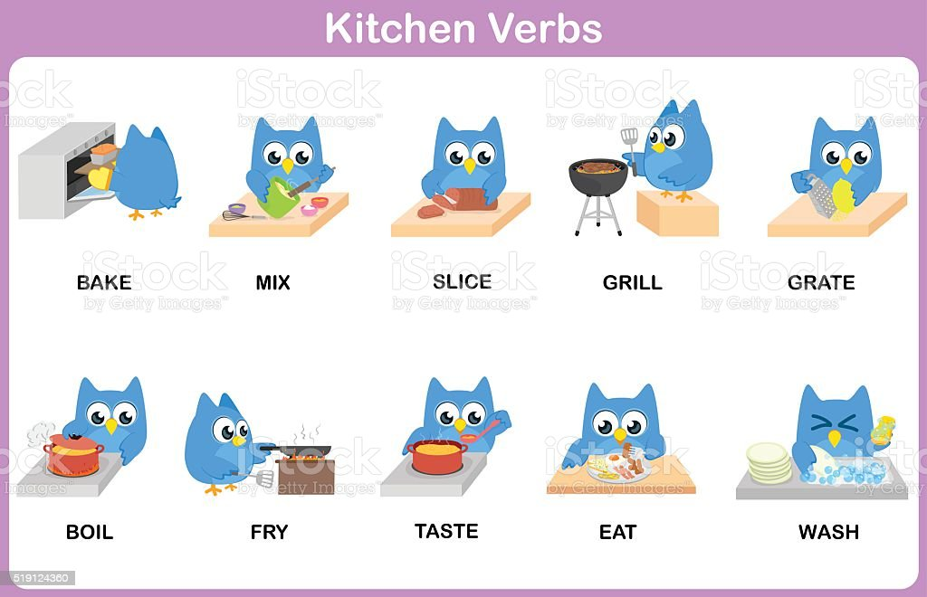 Kitchen Verbs Picture Dictionary for kids vector art illustration