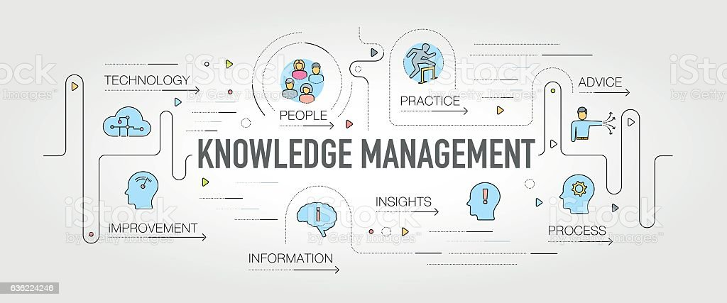 Knowledge Management banner and icons vector art illustration