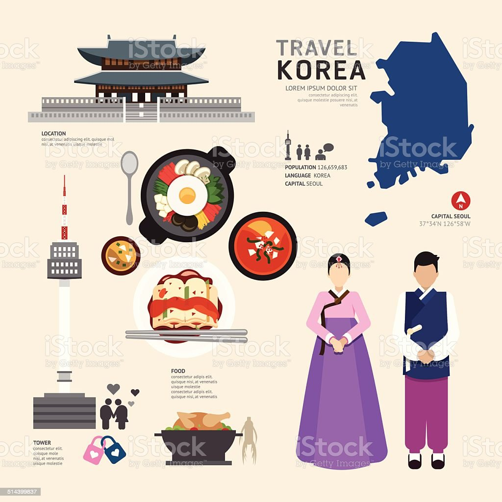 Korea Flat Icons Design Travel Concept.Vector vector art illustration
