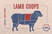 Label for meat with text Lamb Chops