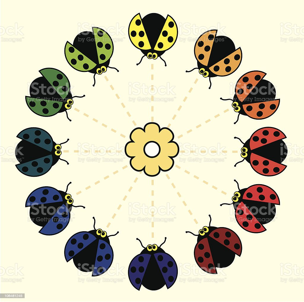 Co color wheel art - Ladybug Color Wheel Royalty Free Stock Vector Art