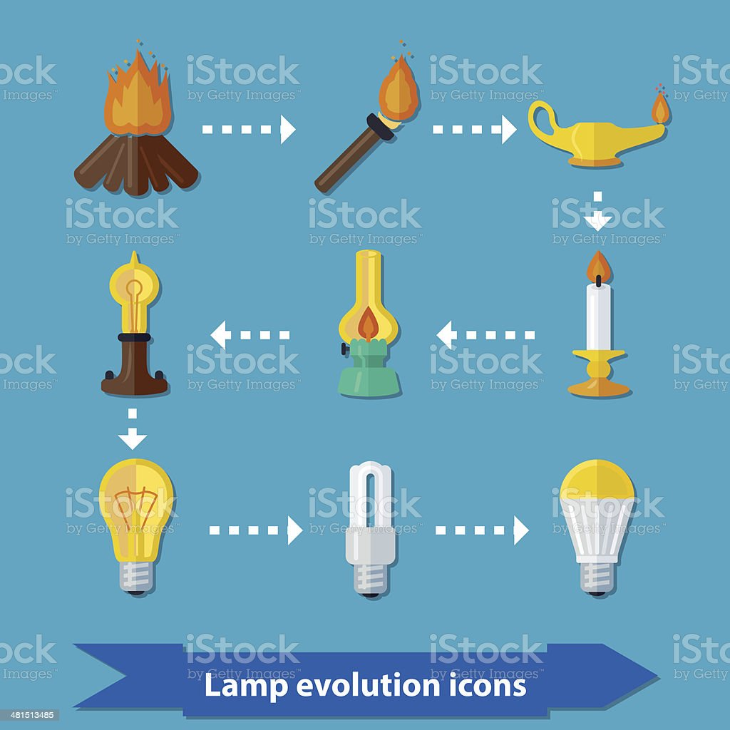 Lamp evolution flat vector art illustration
