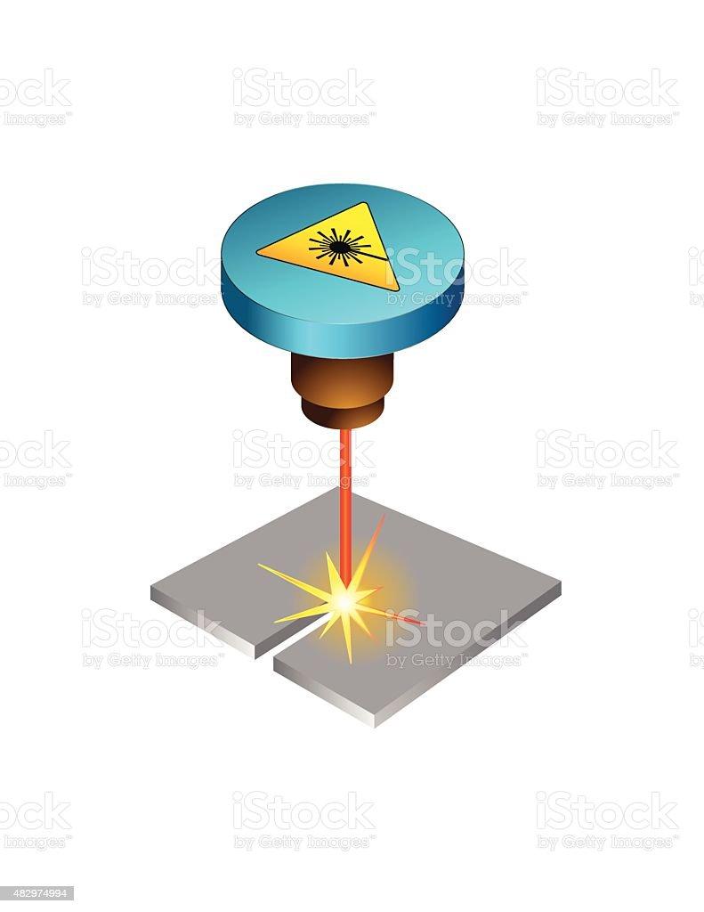 laser cutting sign - Illustration vector art illustration