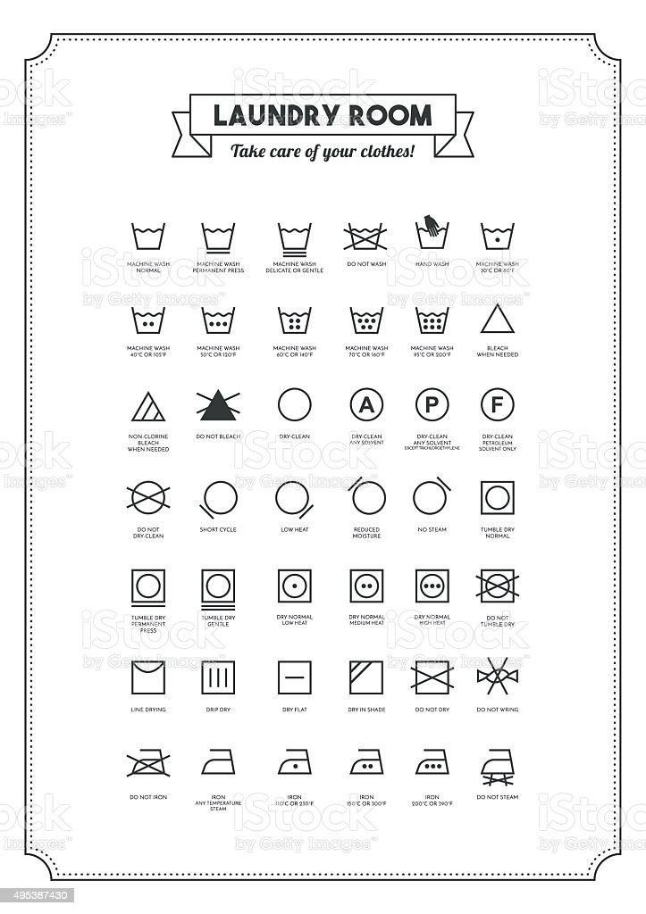 Laundry symbols poster vector art illustration