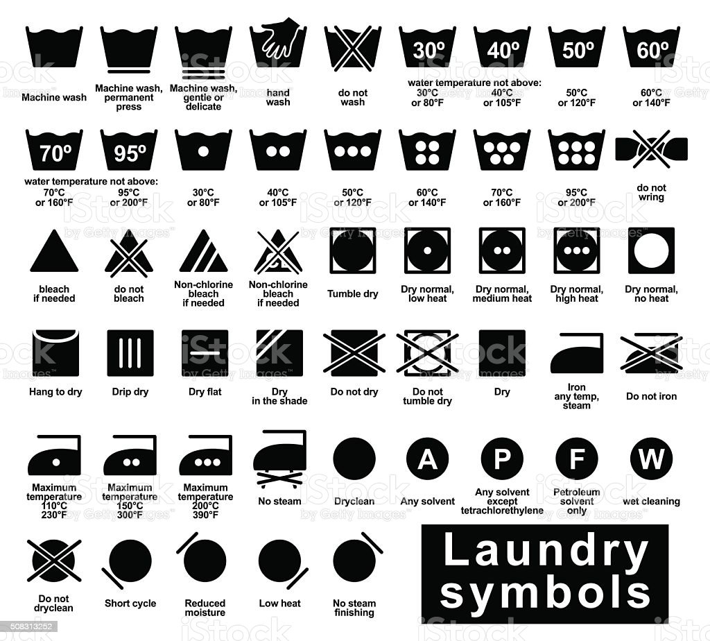 laundry symbols set vector art illustration