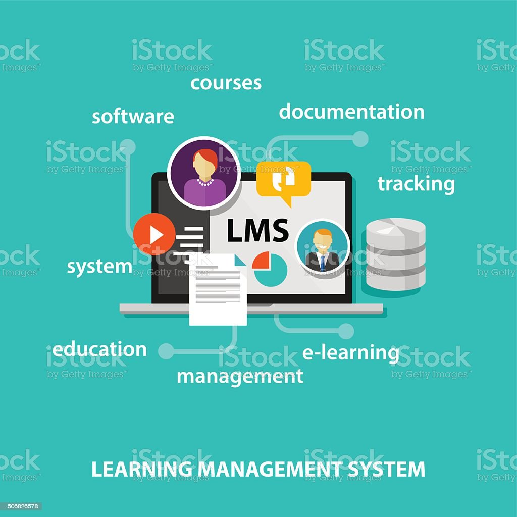 LMS learning management system vector art illustration