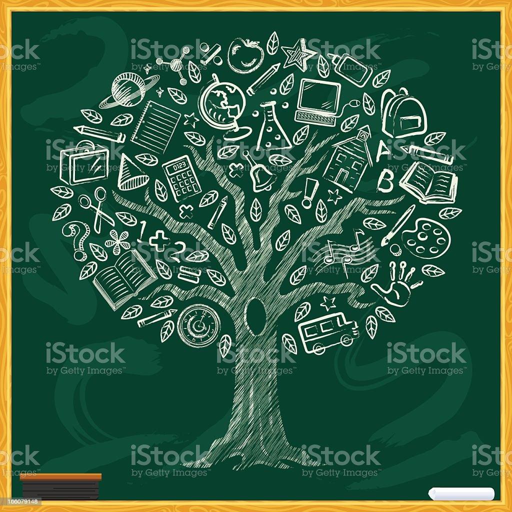 Learning Tree royalty-free stock vector art