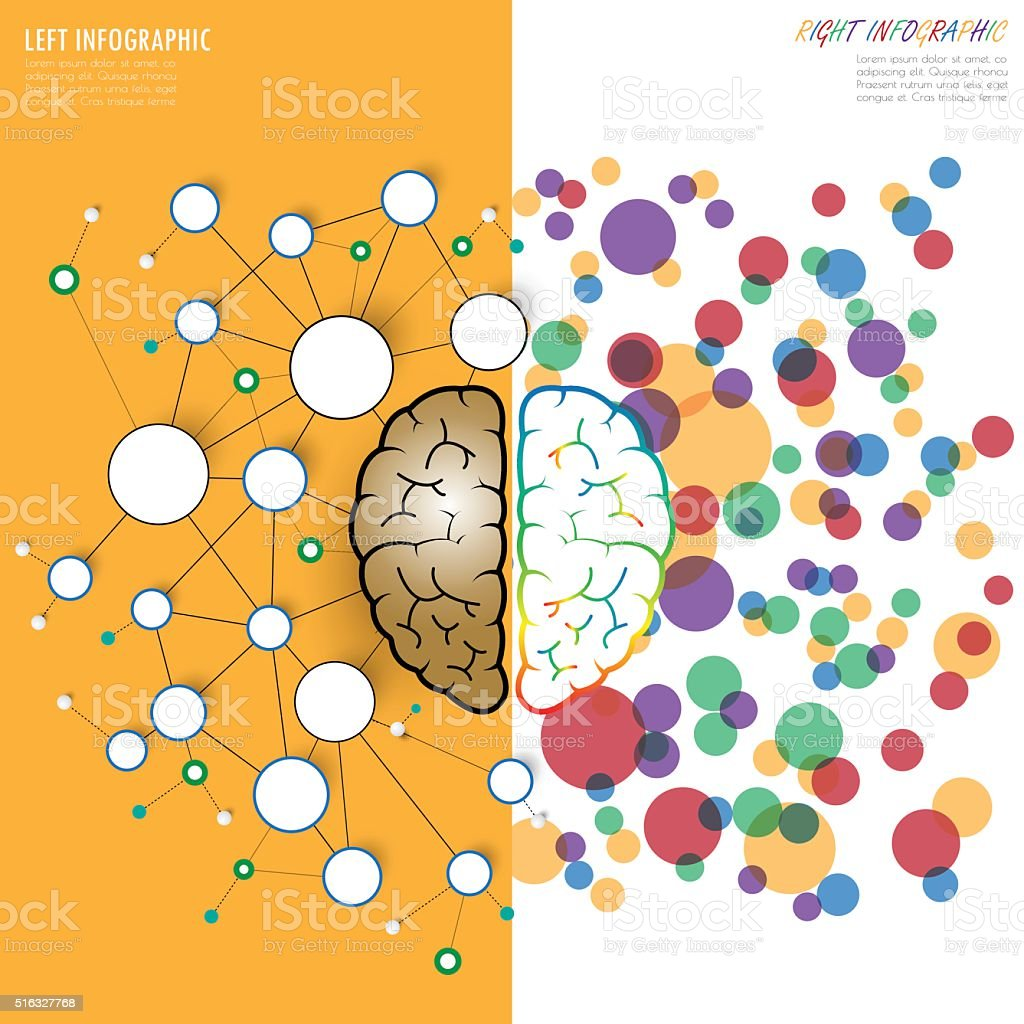 left and right brain functions concept, analytical vs creativity vector art illustration