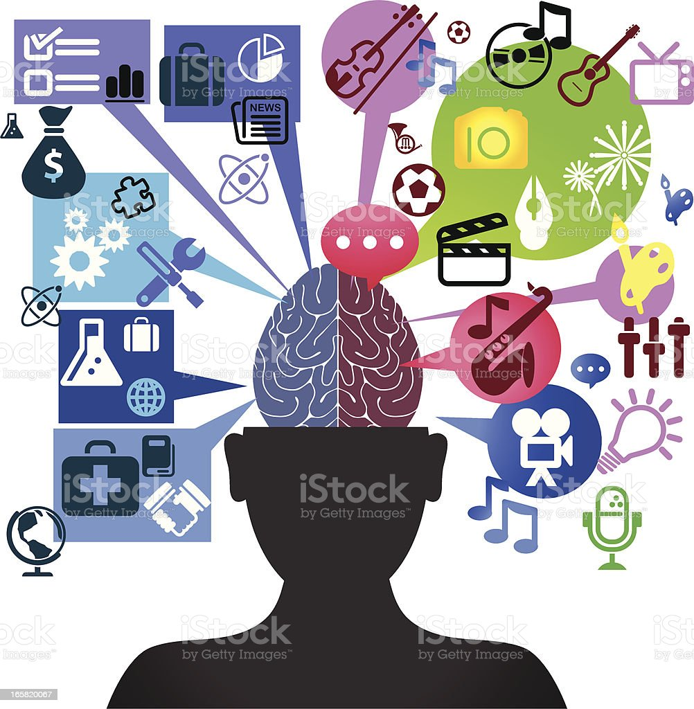 Left and Right Brain royalty-free stock vector art