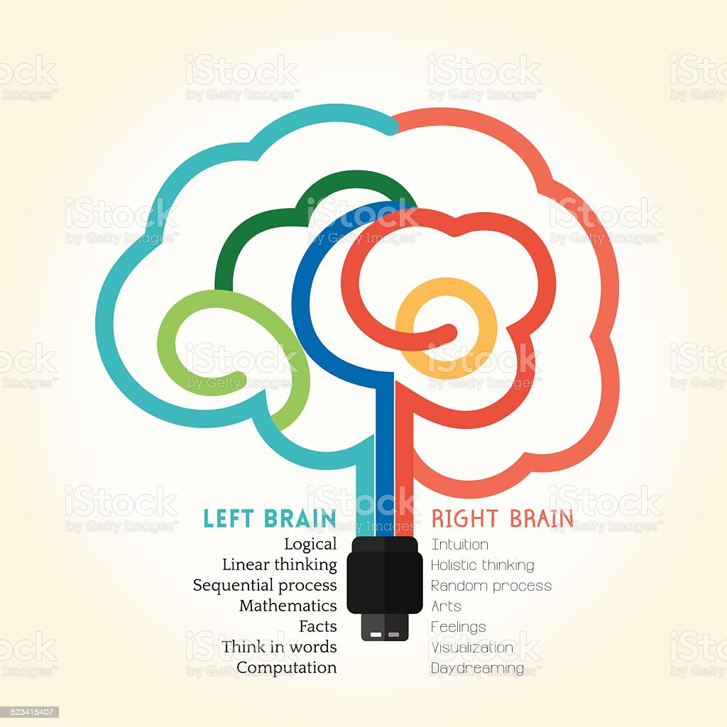 Left right brain function creative concept illustration vector art illustration