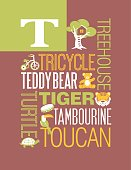 Letter T poster. Illustrations and words that start with T.