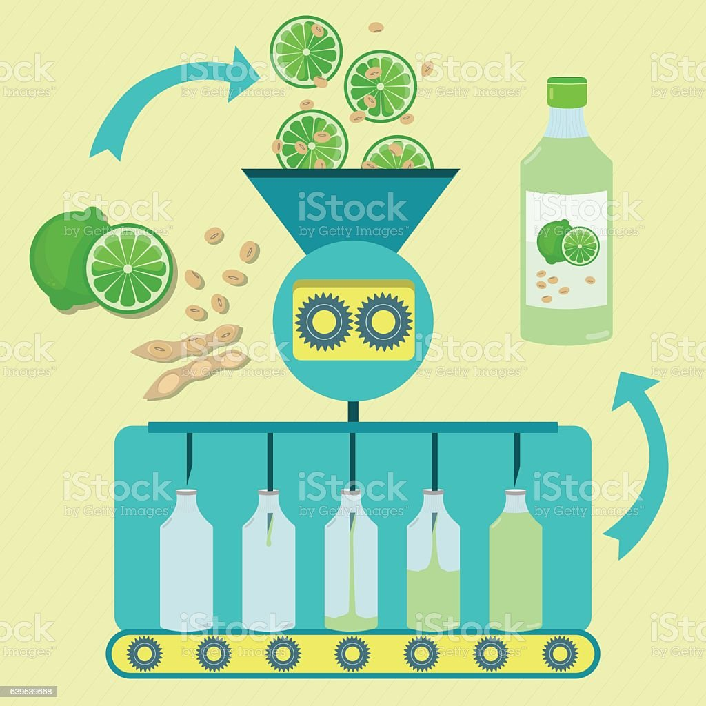 Lime and soy juice fabrication process vector art illustration