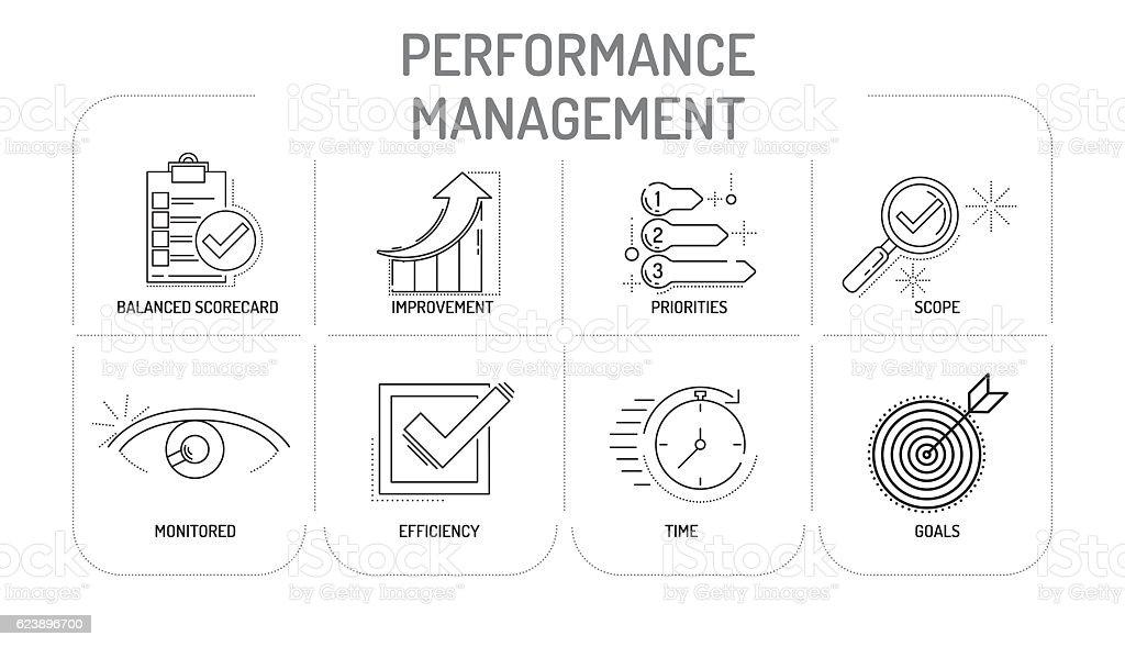 PERFORMANCE MANAGEMENT - Line icons Concept vector art illustration