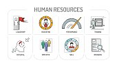 HUMAN RESOURCES - Line icons Concept