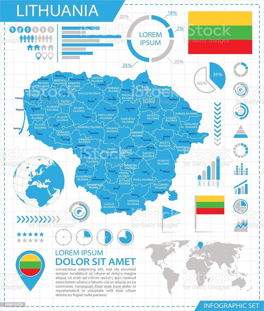 Lithuania - infographic map - Illustration vector art illustration