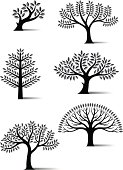 Little tree symbols