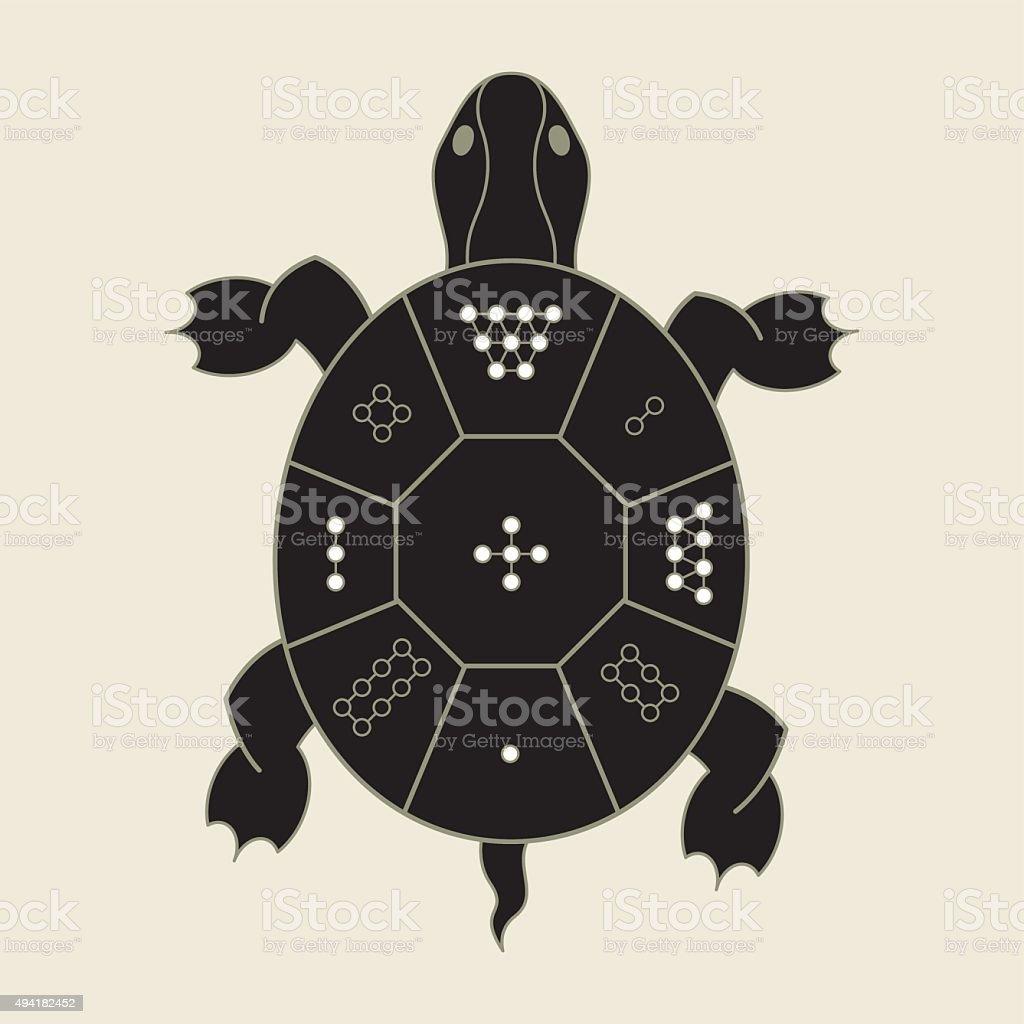 Lo Shu Turtle vector art illustration