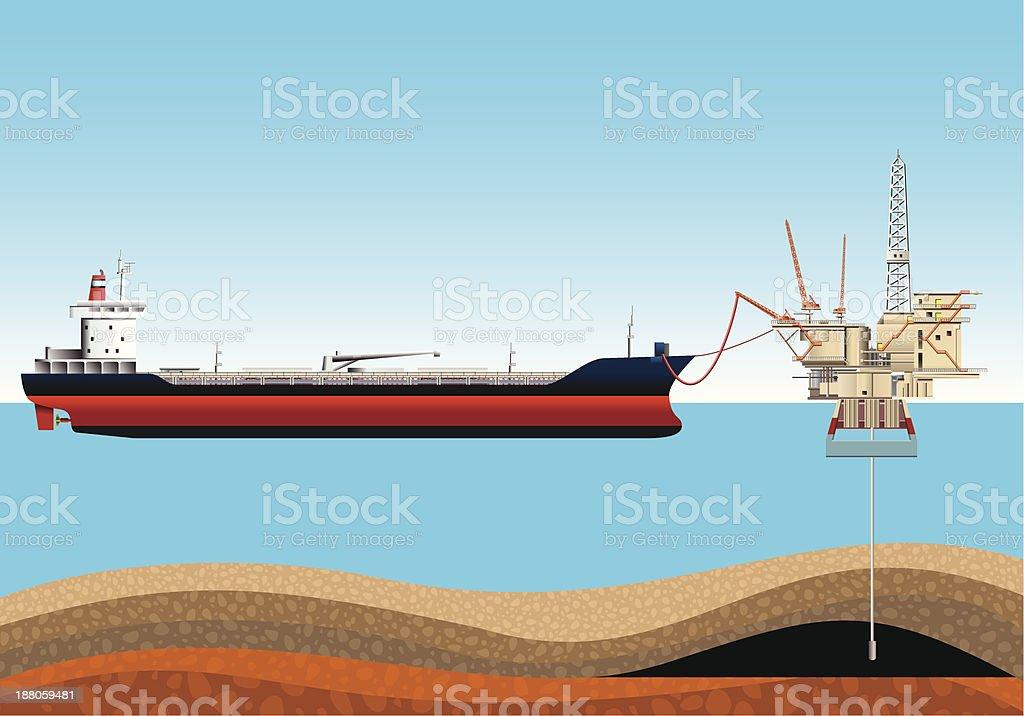 Loading an Oil Tanker. vector art illustration