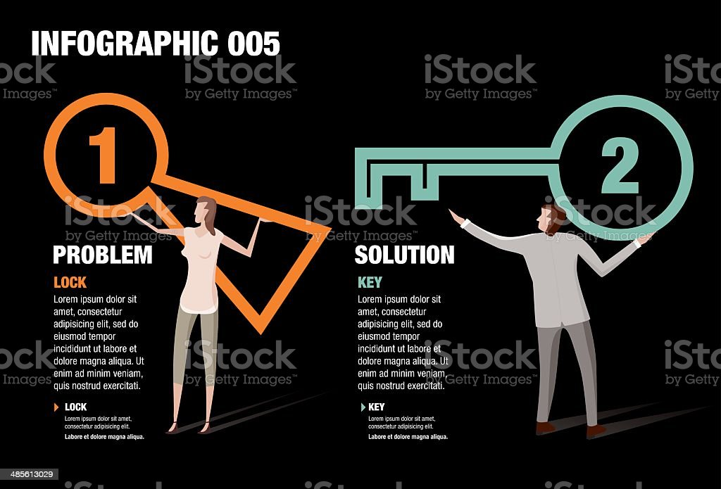 Lock and Key Infographic vector art illustration