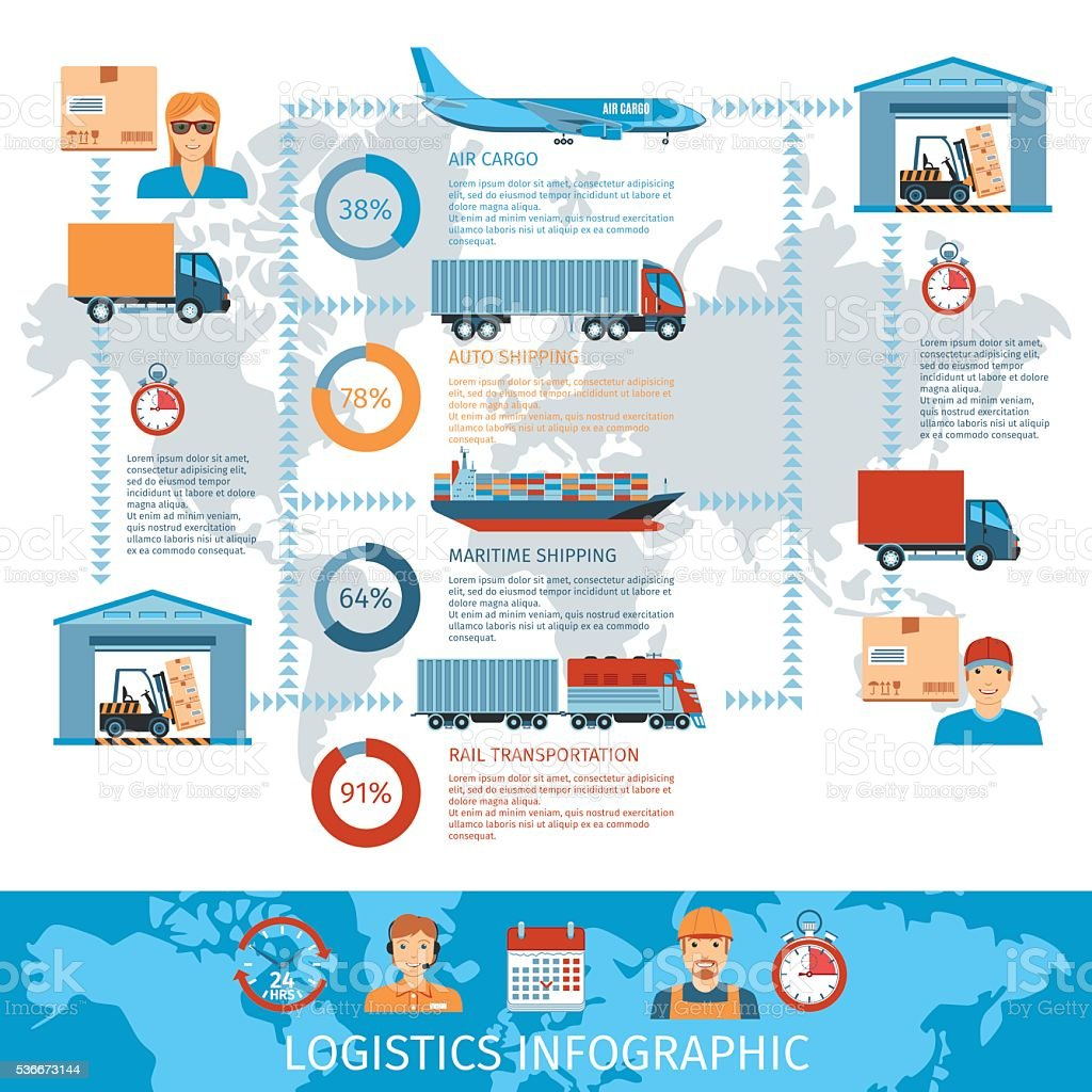 Logistic And Transportation Infographics With Transport System...