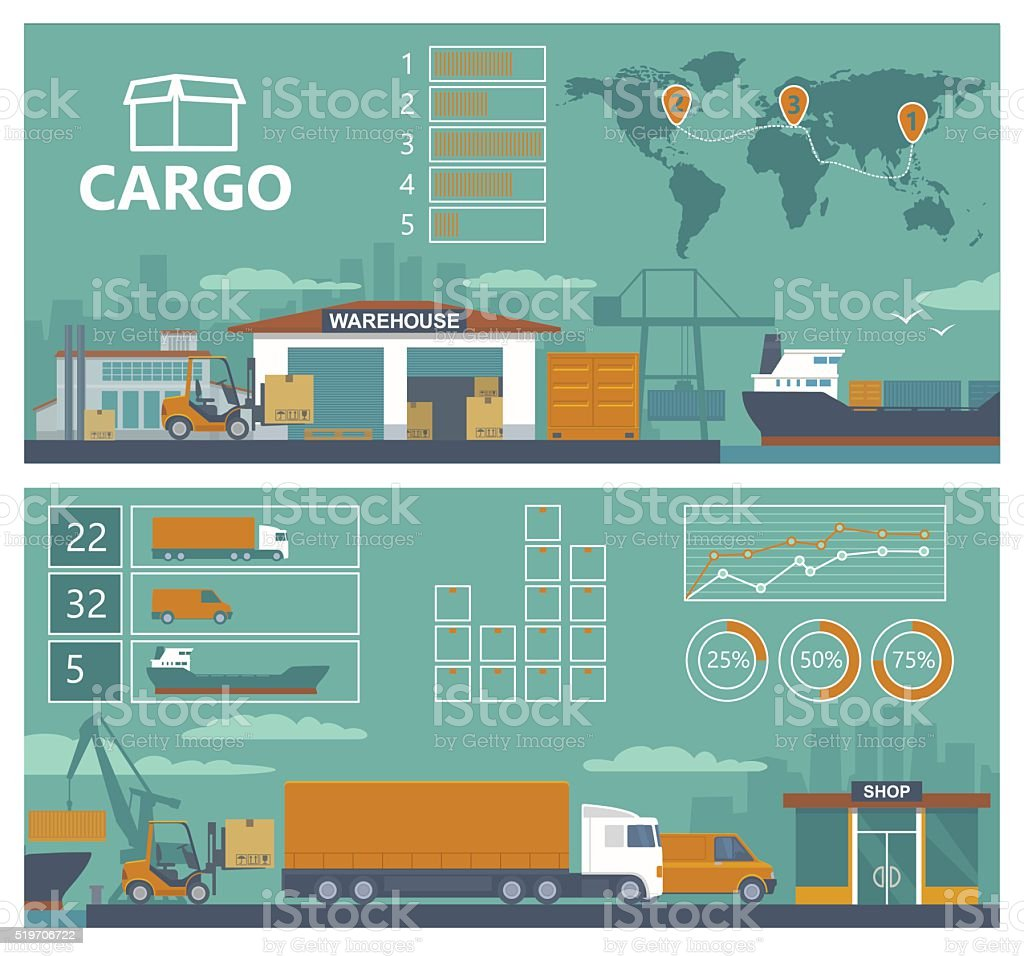 Logistic concept infographics production process from factory to the shop vector art illustration