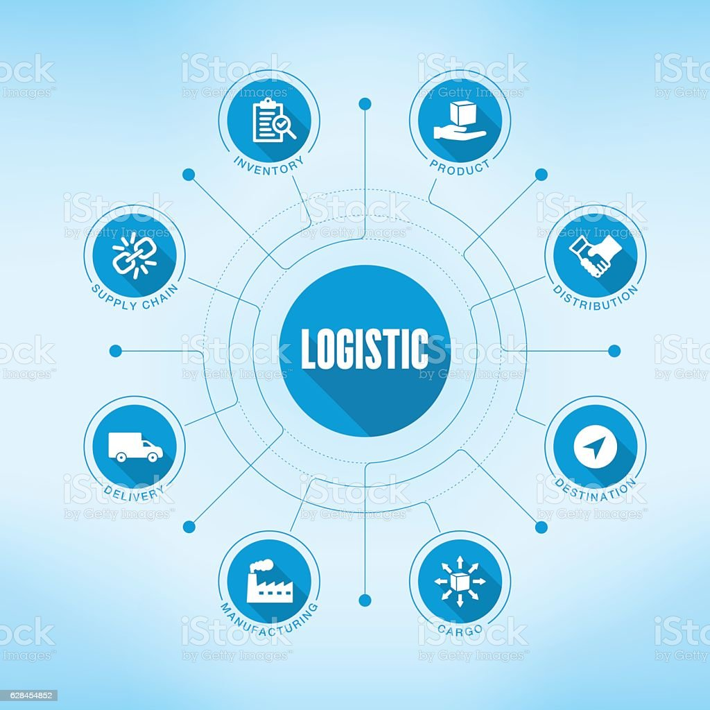 Logistic keywords with icons vector art illustration