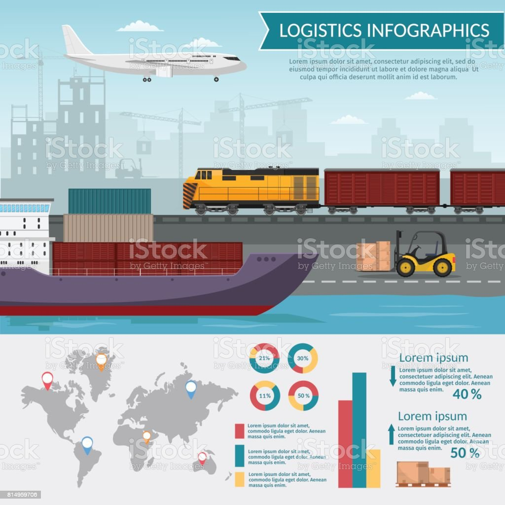 Logistics infographic elements and transportation concept vector web banners of train, cargo ship, Air export cargo trucking Freight Storage goods vector art illustration