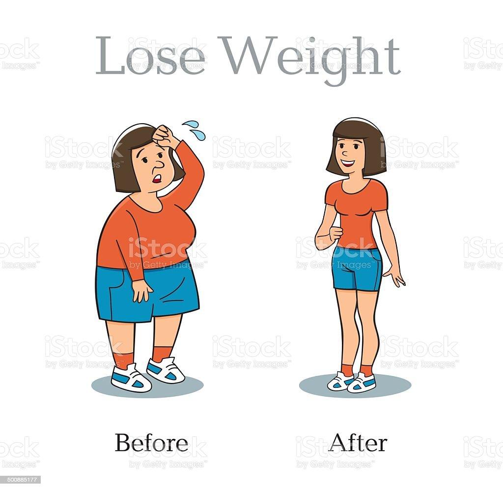 Как похудеть за 1 неделю на 10 кг.
