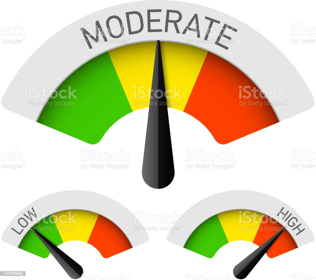 Low, moderate and high gauges vector art illustration