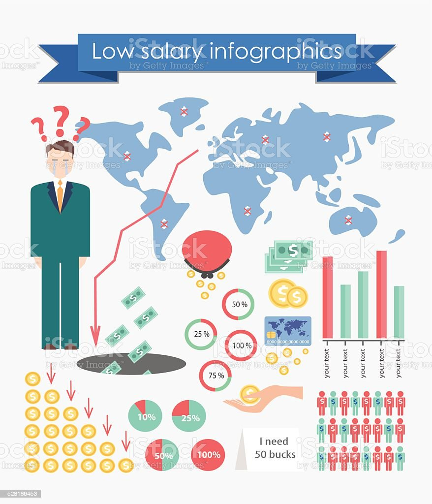 Low salary infographics vector art illustration