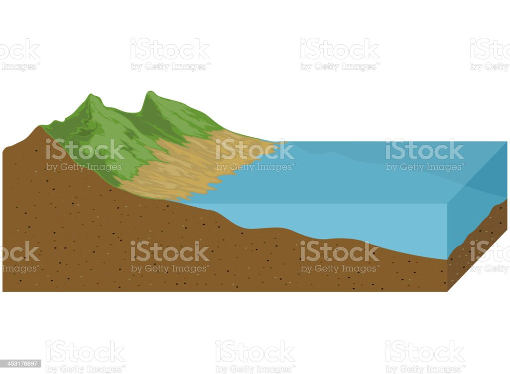Low tide royalty-free stock vector art