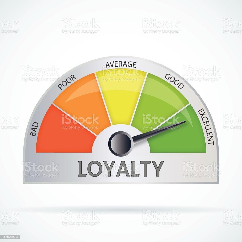 Loyalty chart vector art illustration